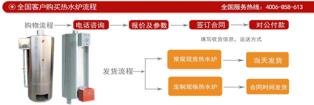 热水炉交易流程